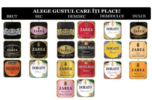 Criterii de alegere a vinului spumant în funcție de gustul vinului